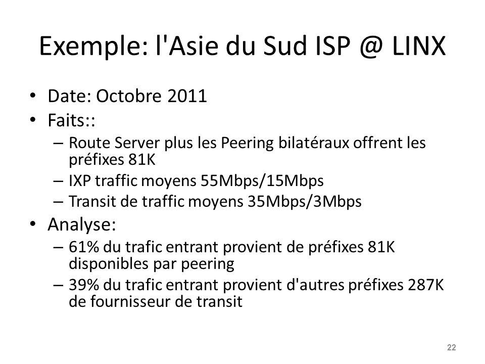 Exemple: l'Asie du Sud ISP @ LINX Date: Octobre 2011 Faits:: – Route Server plus les Peering bilatéraux offrent les préfixes 81K – IXP traffic moyens