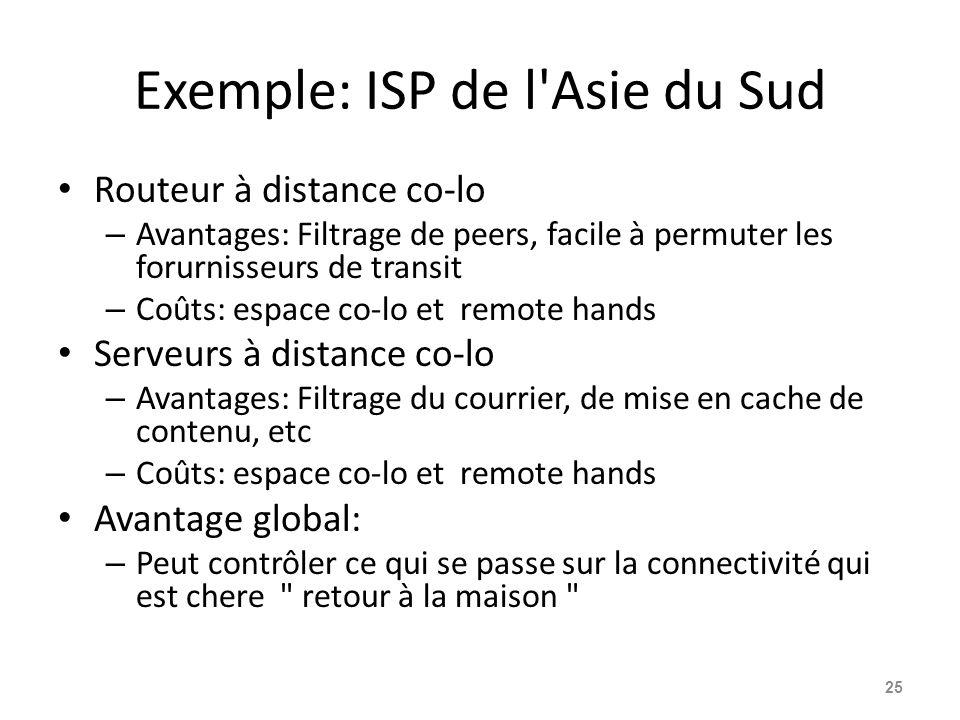 Exemple: ISP de l'Asie du Sud Routeur à distance co-lo – Avantages: Filtrage de peers, facile à permuter les forurnisseurs de transit – Coûts: espace