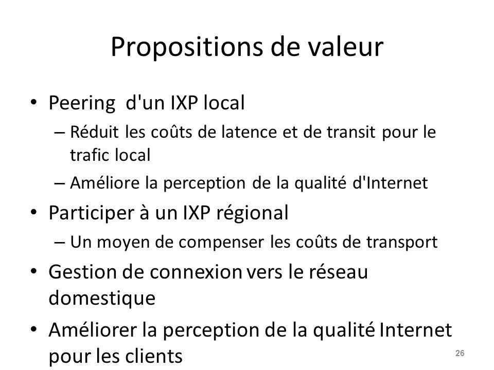 Propositions de valeur Peering d'un IXP local – Réduit les coûts de latence et de transit pour le trafic local – Améliore la perception de la qualité
