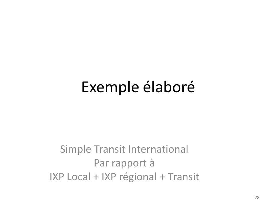 Exemple élaboré Simple Transit International Par rapport à IXP Local + IXP régional + Transit 28
