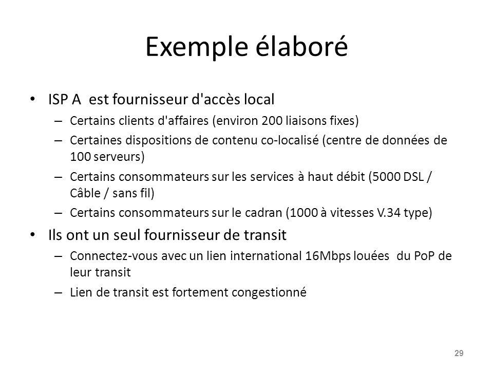 Exemple élaboré ISP A est fournisseur d'accès local – Certains clients d'affaires (environ 200 liaisons fixes) – Certaines dispositions de contenu co-