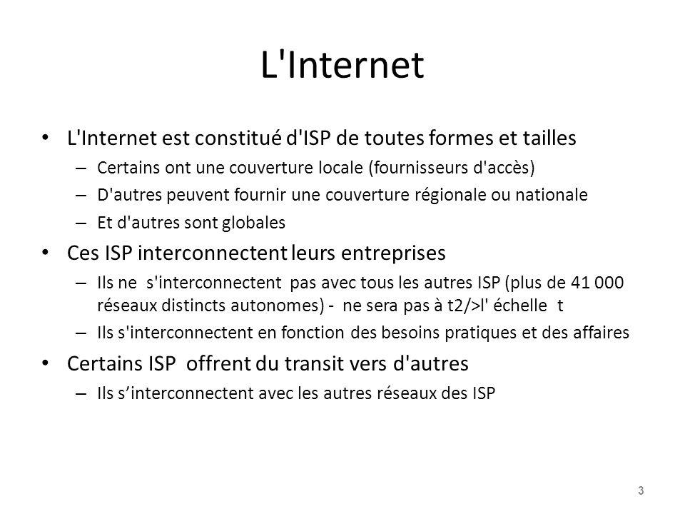 Exemple élaboré (6) Coûts – Routeur pour IXP régional (par exemple 2801) à 3k $ sur trois ans – Espace co-lo au site de l IXP régional à 3k $ par an – Meilleur prix pour le transit sur le site de l IXP régional par appel d offres est de 30 $ par Mbps par mois, plus les frais de port 1k $ – 30% des déchargements de trafic pour IXP, laissant 70% de 16Mbps au fournisseur de transit = 330 $ par mois, ou $ 5k par an – Le total avec ce modèle est 9k $ par an, plus le coût du circuit (encore $ 100k) – Comparez cela avec le paiement de 50 $ par Mbps par mois au fournisseur de transit = 10k $ par an (plus le coût du circuit) 34