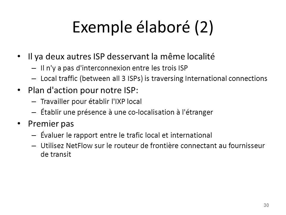Exemple élaboré (2) Il ya deux autres ISP desservant la même localité – Il n'y a pas d'interconnexion entre les trois ISP – Local traffic (between all