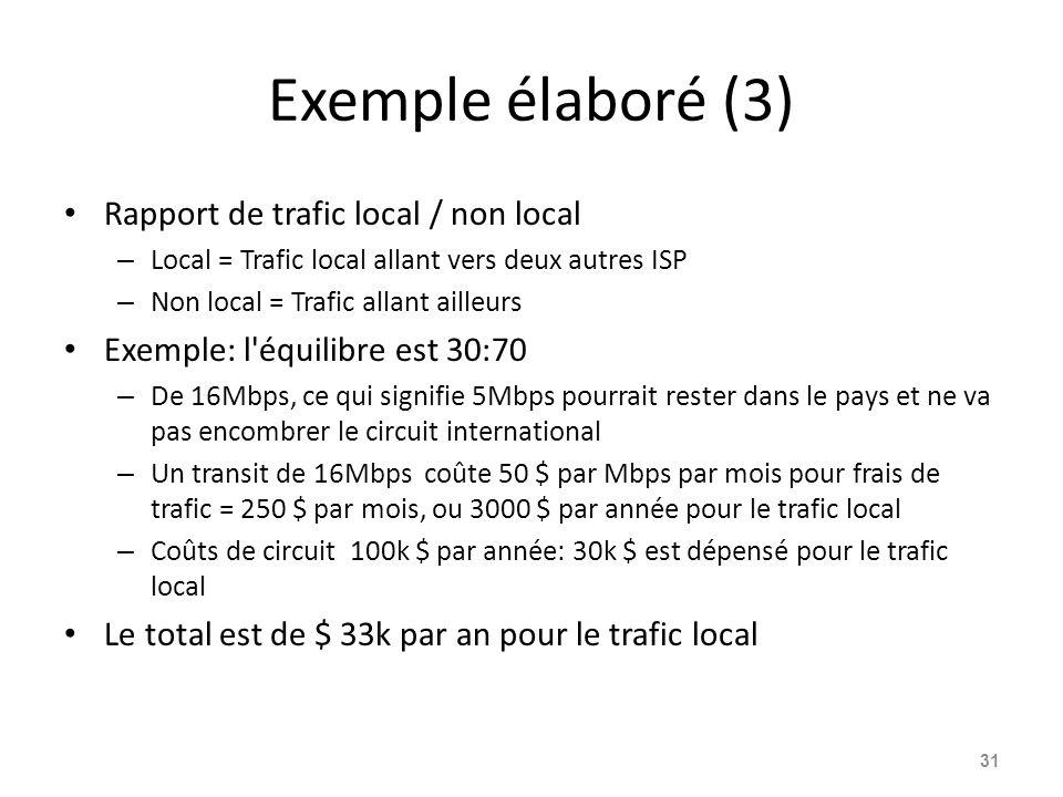 Exemple élaboré (3) Rapport de trafic local / non local – Local = Trafic local allant vers deux autres ISP – Non local = Trafic allant ailleurs Exempl