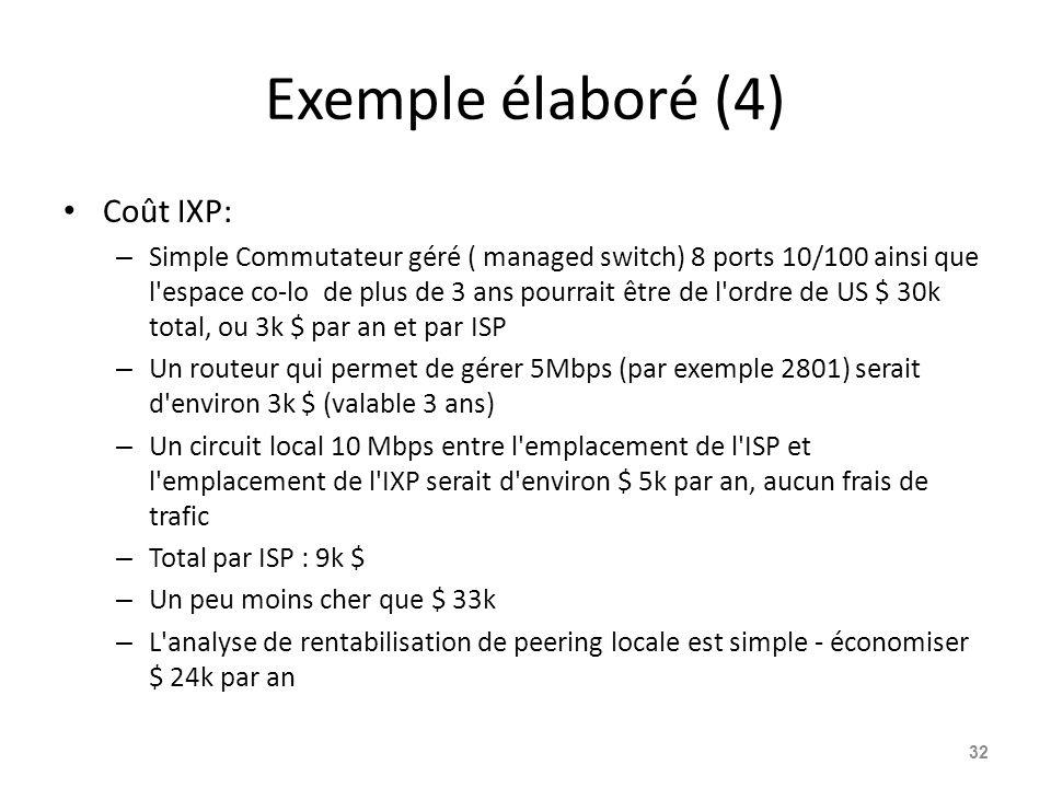 Exemple élaboré (4) Coût IXP: – Simple Commutateur géré ( managed switch) 8 ports 10/100 ainsi que l'espace co-lo de plus de 3 ans pourrait être de l'
