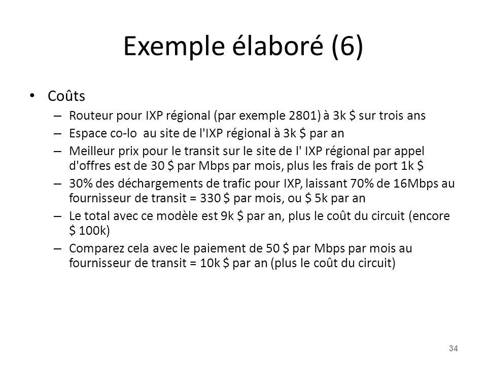Exemple élaboré (6) Coûts – Routeur pour IXP régional (par exemple 2801) à 3k $ sur trois ans – Espace co-lo au site de l'IXP régional à 3k $ par an –