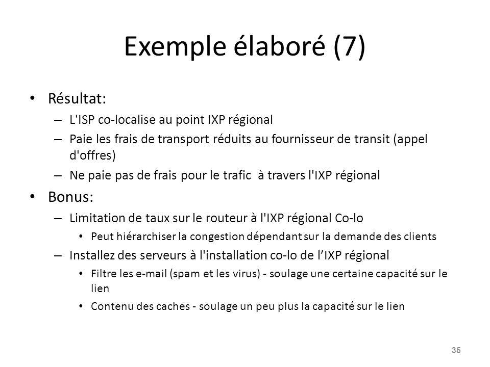 Exemple élaboré (7) Résultat: – L'ISP co-localise au point IXP régional – Paie les frais de transport réduits au fournisseur de transit (appel d'offre