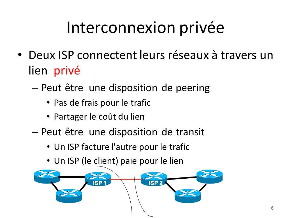 Interconnexion privée Deux ISP connectent leurs réseaux à travers un lien privé – Peut être une disposition de peering Pas de frais pour le trafic Par