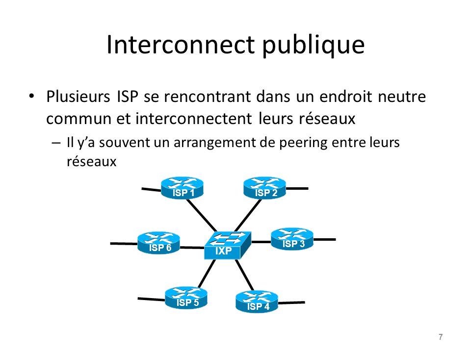 Interconnect publique Plusieurs ISP se rencontrant dans un endroit neutre commun et interconnectent leurs réseaux – Il ya souvent un arrangement de pe