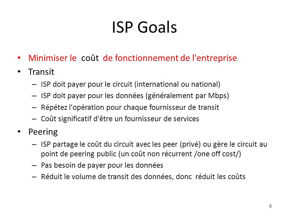 ISP Goals Minimiser le coût de fonctionnement de l'entreprise Transit – ISP doit payer pour le circuit (international ou national) – ISP doit payer po