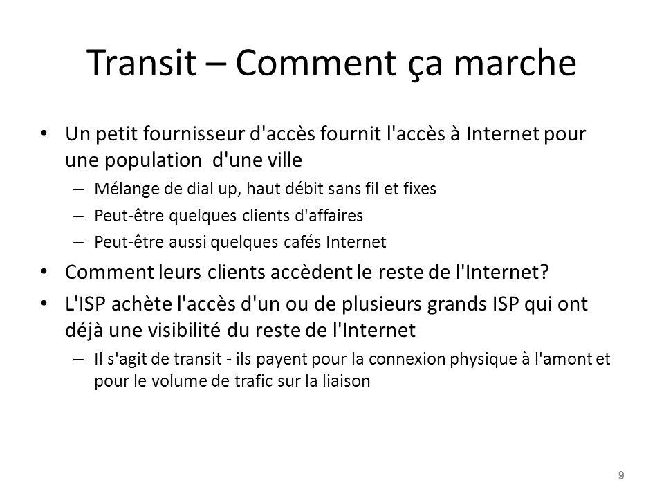 Transit – Comment ça marche Un petit fournisseur d'accès fournit l'accès à Internet pour une population d'une ville – Mélange de dial up, haut débit s