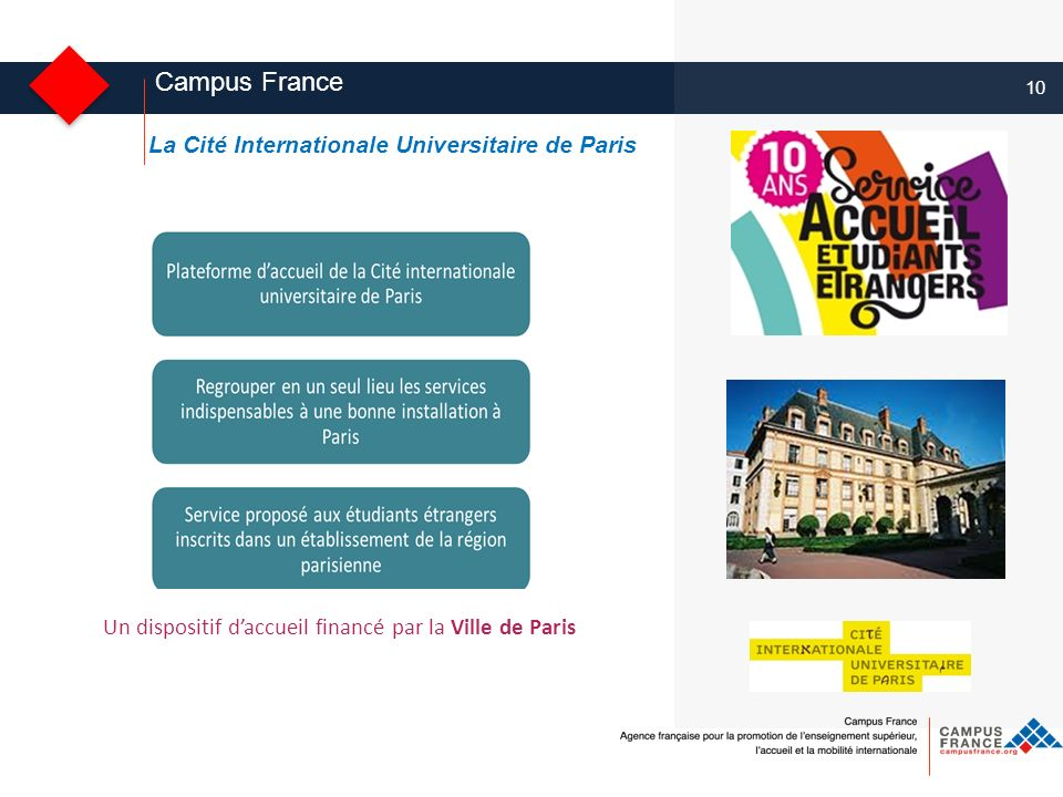 La Cité Internationale Universitaire de Paris 10 Campus France Un dispositif daccueil financé par la Ville de Paris