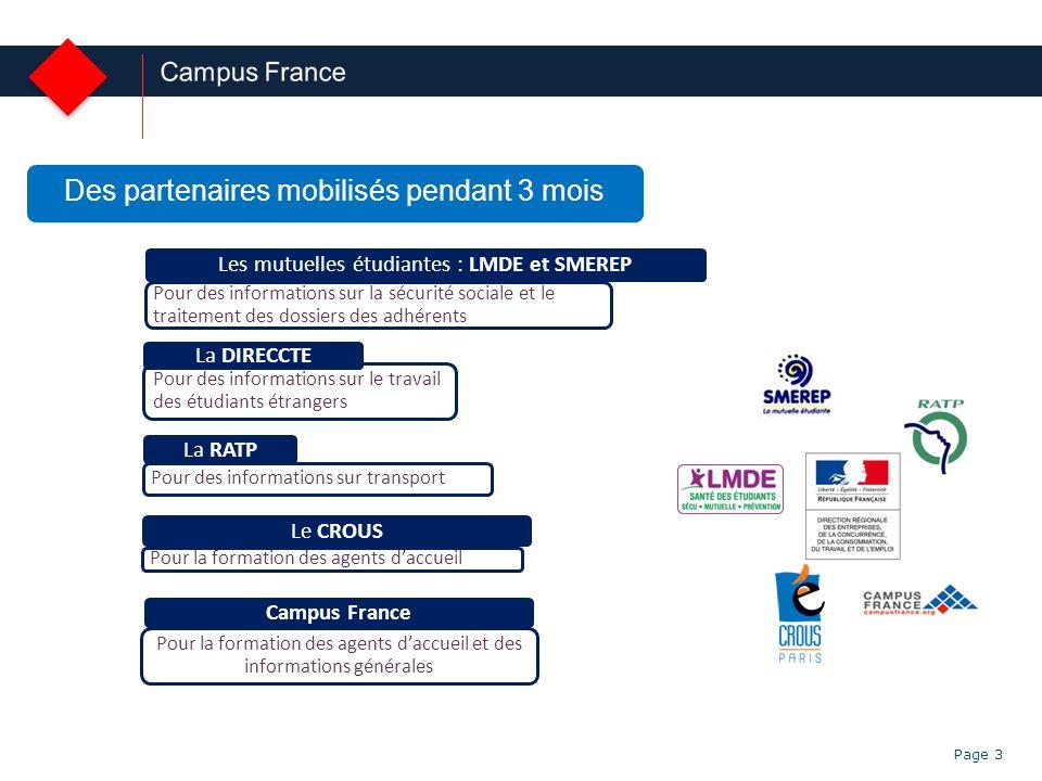 Le Service daccueil des étudiants étrangers (SAEE) Page 3 Des partenaires mobilisés pendant 3 mois Les mutuelles étudiantes : LMDE et SMEREP Le CROUS