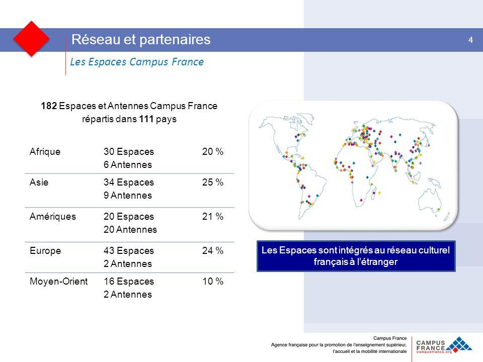 Les Espaces Campus France Les entreprises et les collectivités territoriales 4 Réseau et partenaires 182 Espaces et Antennes Campus France répartis da