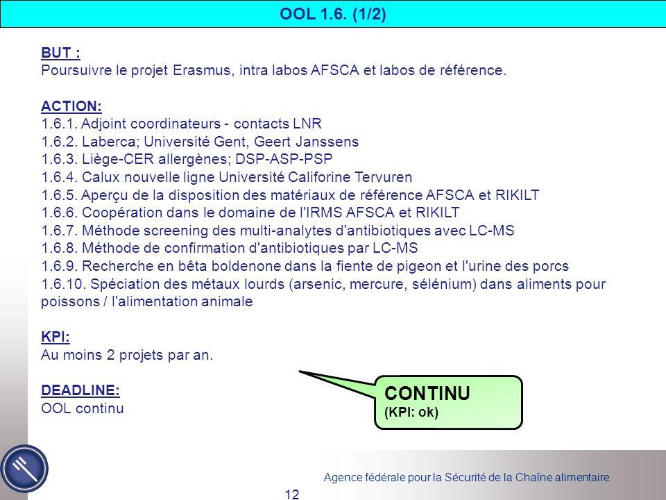 Agence fédérale pour la Sécurité de la Chaîne alimentaire 12 BUT : Poursuivre le projet Erasmus, intra labos AFSCA et labos de référence. ACTION: 1.6.