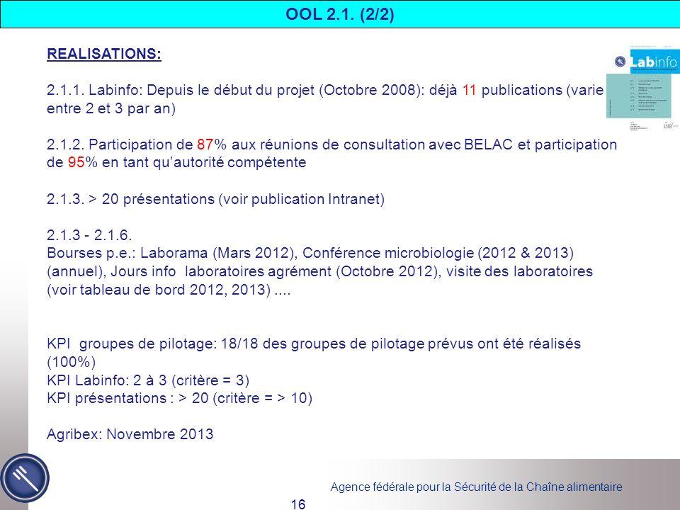 Agence fédérale pour la Sécurité de la Chaîne alimentaire 16 REALISATIONS: 2.1.1. Labinfo: Depuis le début du projet (Octobre 2008): déjà 11 publicati