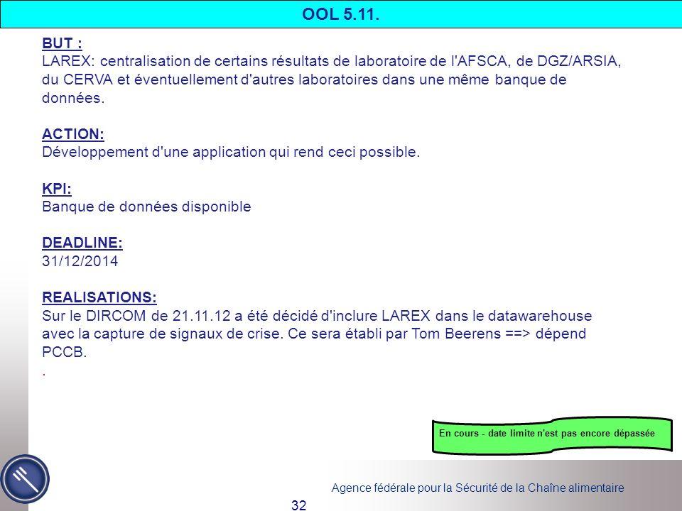 Agence fédérale pour la Sécurité de la Chaîne alimentaire 32 BUT : LAREX: centralisation de certains résultats de laboratoire de l'AFSCA, de DGZ/ARSIA