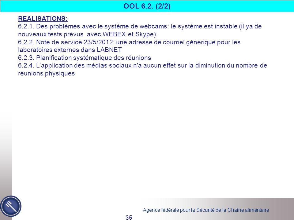 Agence fédérale pour la Sécurité de la Chaîne alimentaire 35 REALISATIONS: 6.2.1. Des problèmes avec le système de webcams: le système est instable (i