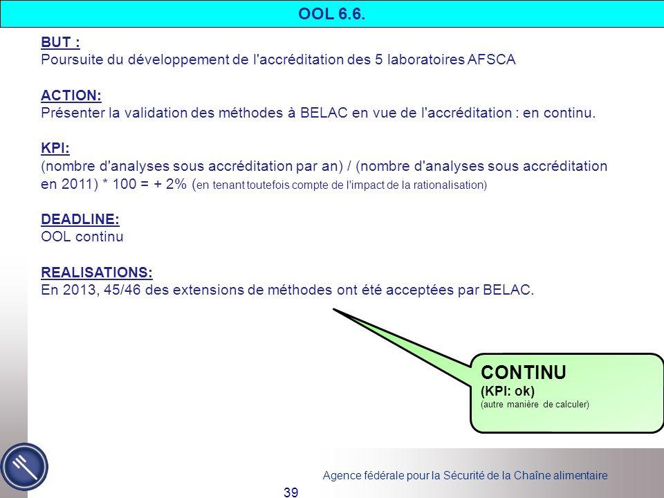 Agence fédérale pour la Sécurité de la Chaîne alimentaire 39 BUT : Poursuite du développement de l'accréditation des 5 laboratoires AFSCA ACTION: Prés