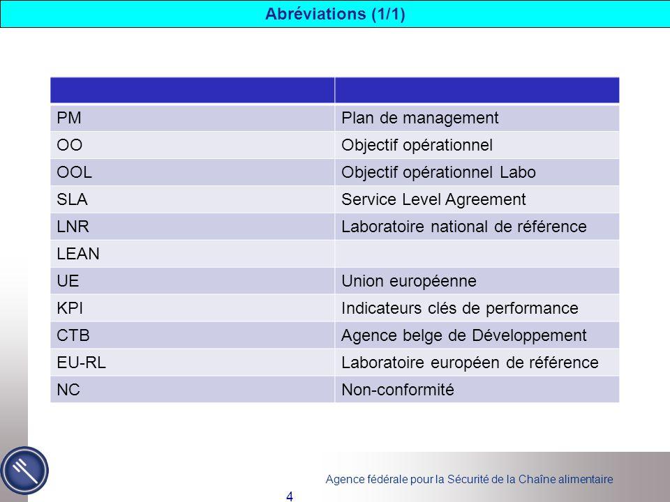 PMPlan de management OOObjectif opérationnel OOLObjectif opérationnel Labo SLAService Level Agreement LNRLaboratoire national de référence LEAN UEUnio