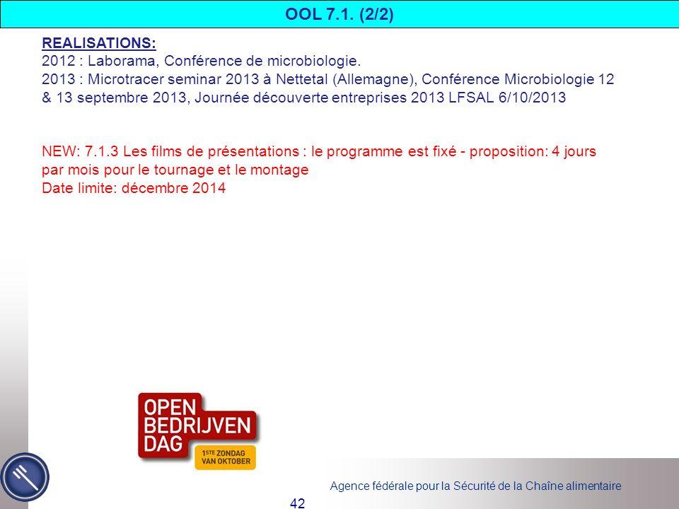 Agence fédérale pour la Sécurité de la Chaîne alimentaire 42 REALISATIONS: 2012 : Laborama, Conférence de microbiologie. 2013 : Microtracer seminar 20