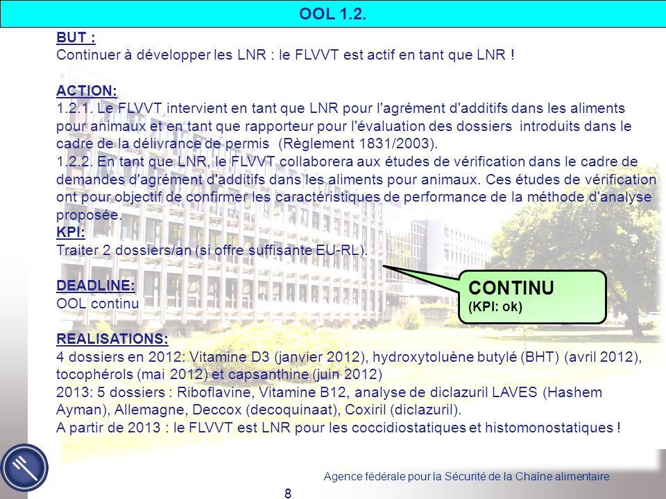 Agence fédérale pour la Sécurité de la Chaîne alimentaire 8 OOL 1.2. BUT : Continuer à développer les LNR : le FLVVT est actif en tant que LNR ! ACTIO