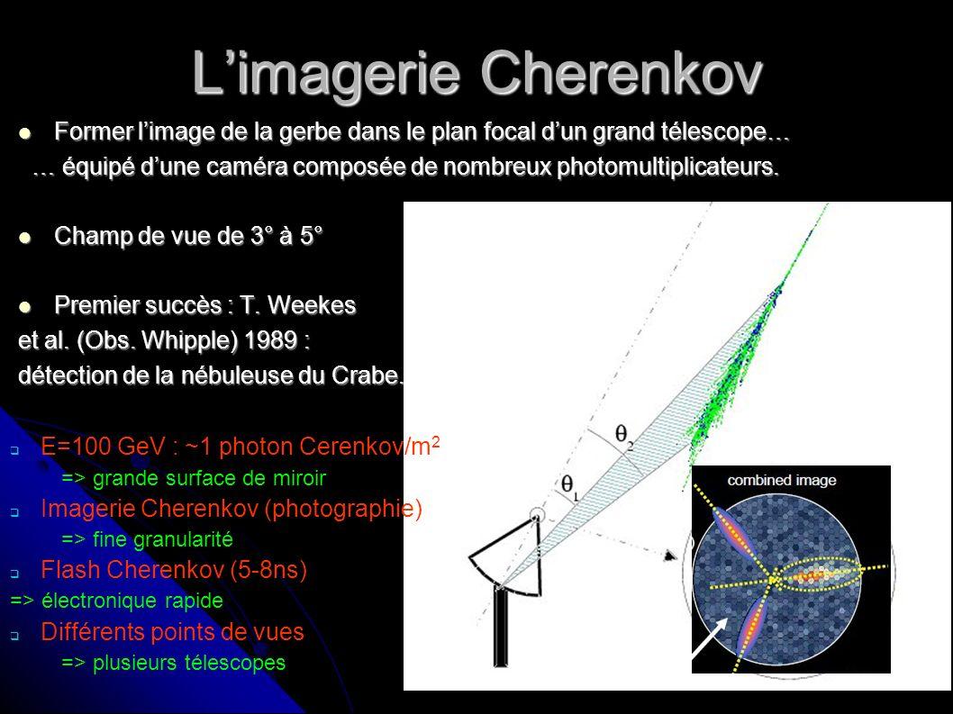 10 Limagerie Cherenkov Former limage de la gerbe dans le plan focal dun grand télescope… Former limage de la gerbe dans le plan focal dun grand télesc