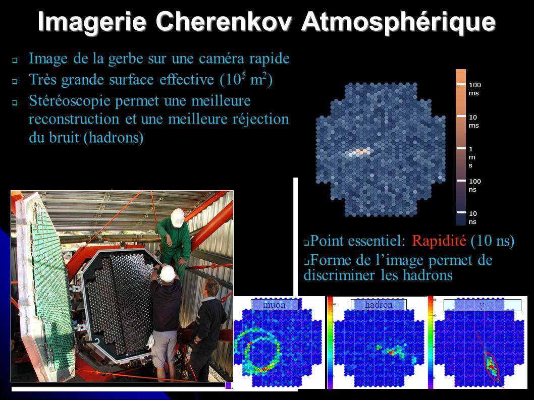 11 100 ms 10 ms 1ms1ms 100 ns 10 ns Imagerie Cherenkov Atmosphérique Image de la gerbe sur une caméra rapide Très grande surface effective (10 5 m 2 )
