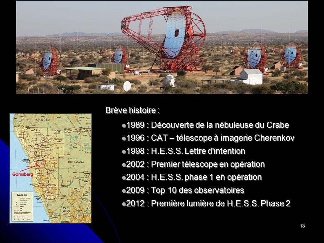 13 Brève histoire : 1989 : Découverte de la nébuleuse du Crabe 1989 : Découverte de la nébuleuse du Crabe 1996 : CAT – télescope à imagerie Cherenkov