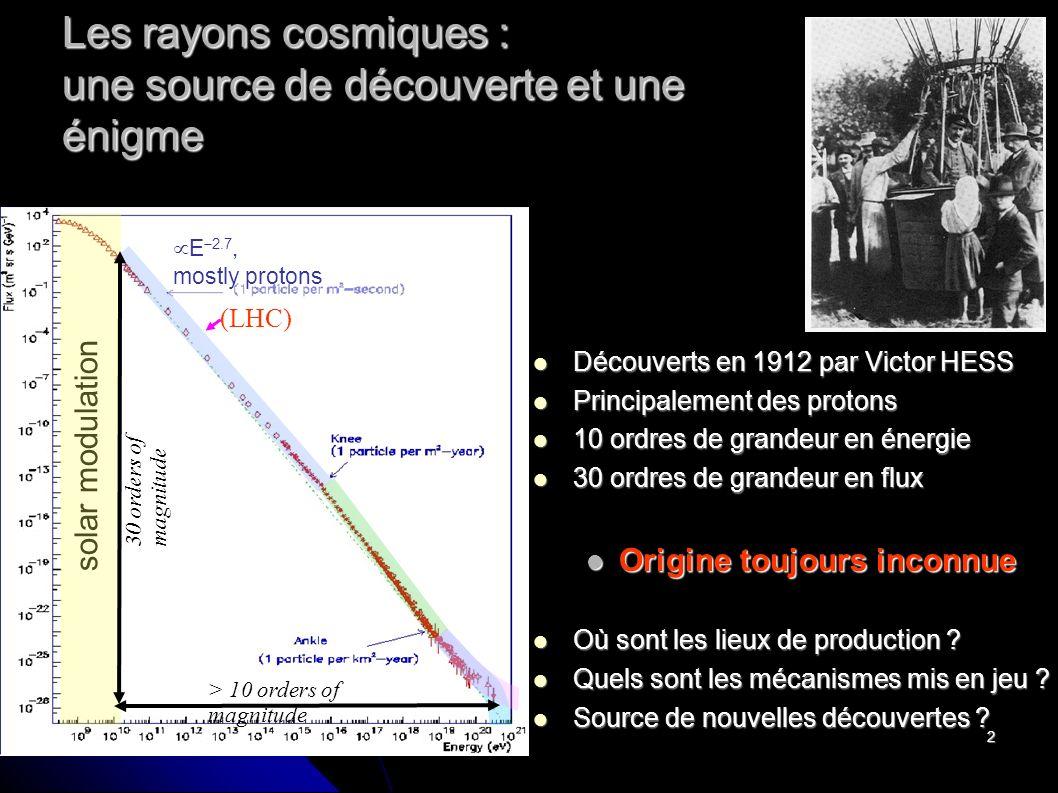 2 Les rayons cosmiques : une source de découverte et une énigme Découverts en 1912 par Victor HESS Découverts en 1912 par Victor HESS Principalement d