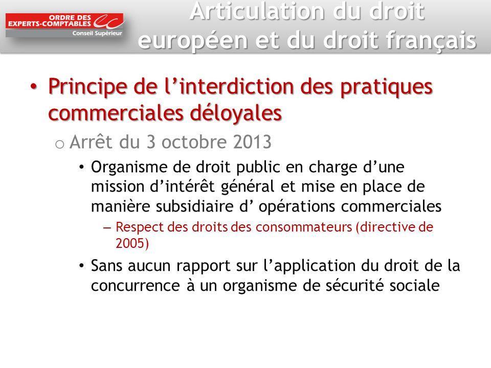 Articulation du droit européen et du droit français Principe de linterdiction des pratiques commerciales déloyales Principe de linterdiction des prati
