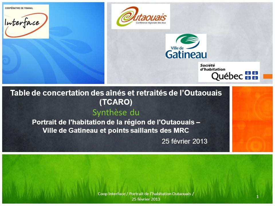 Table de concertation des aînés et retraités de lOutaouais (TCARO) Synthèse du Portrait de l'habitation de la région de l'Outaouais – Ville de Gatinea