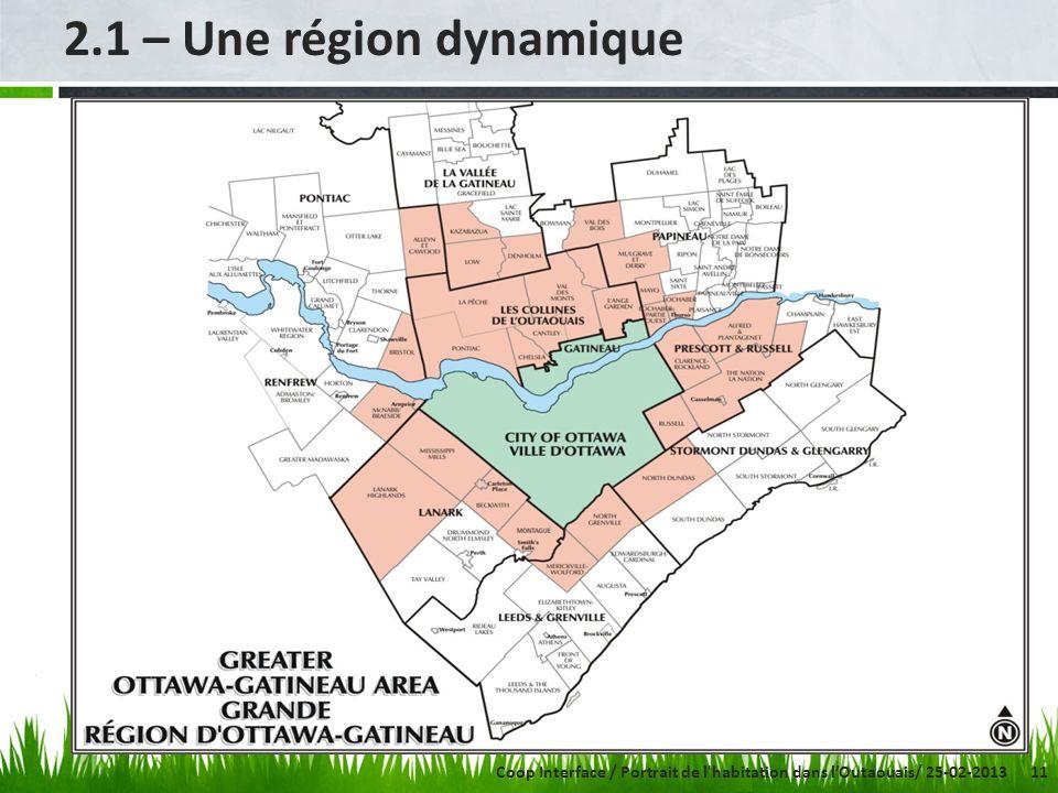 11 2.1 – Une région dynamique Coop Interface / Portrait de l habitation dans lOutaouais/ 25-02-2013