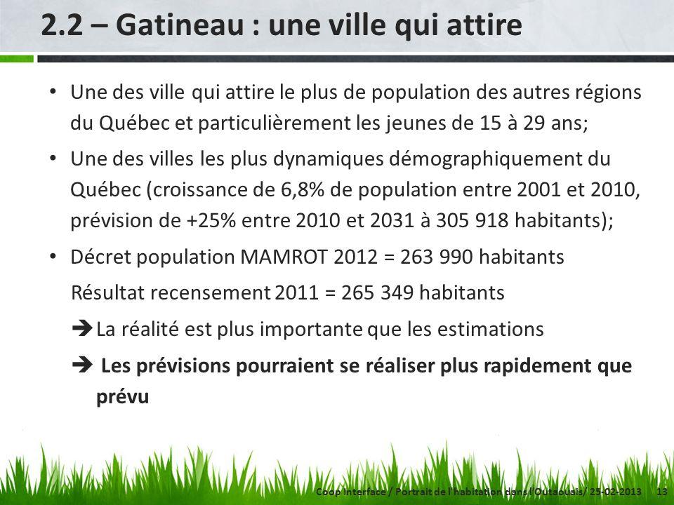 13 2.2 – Gatineau : une ville qui attire Une des ville qui attire le plus de population des autres régions du Québec et particulièrement les jeunes de 15 à 29 ans; Une des villes les plus dynamiques démographiquement du Québec (croissance de 6,8% de population entre 2001 et 2010, prévision de +25% entre 2010 et 2031 à 305 918 habitants); Décret population MAMROT 2012 = 263 990 habitants Résultat recensement 2011 = 265 349 habitants La réalité est plus importante que les estimations Les prévisions pourraient se réaliser plus rapidement que prévu Coop Interface / Portrait de l habitation dans lOutaouais/ 25-02-2013