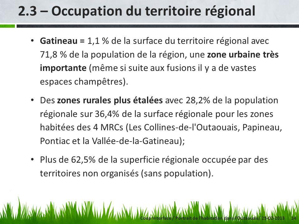 14 2.3 – Occupation du territoire régional Gatineau = 1,1 % de la surface du territoire régional avec 71,8 % de la population de la région, une zone urbaine très importante (même si suite aux fusions il y a de vastes espaces champêtres).