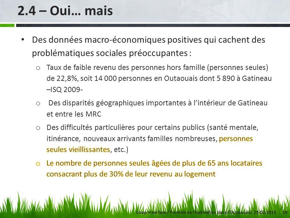 18 2.4 – Oui… mais Coop Interface / Portrait de l'habitation dans lOutaouais/ 25-02-2013