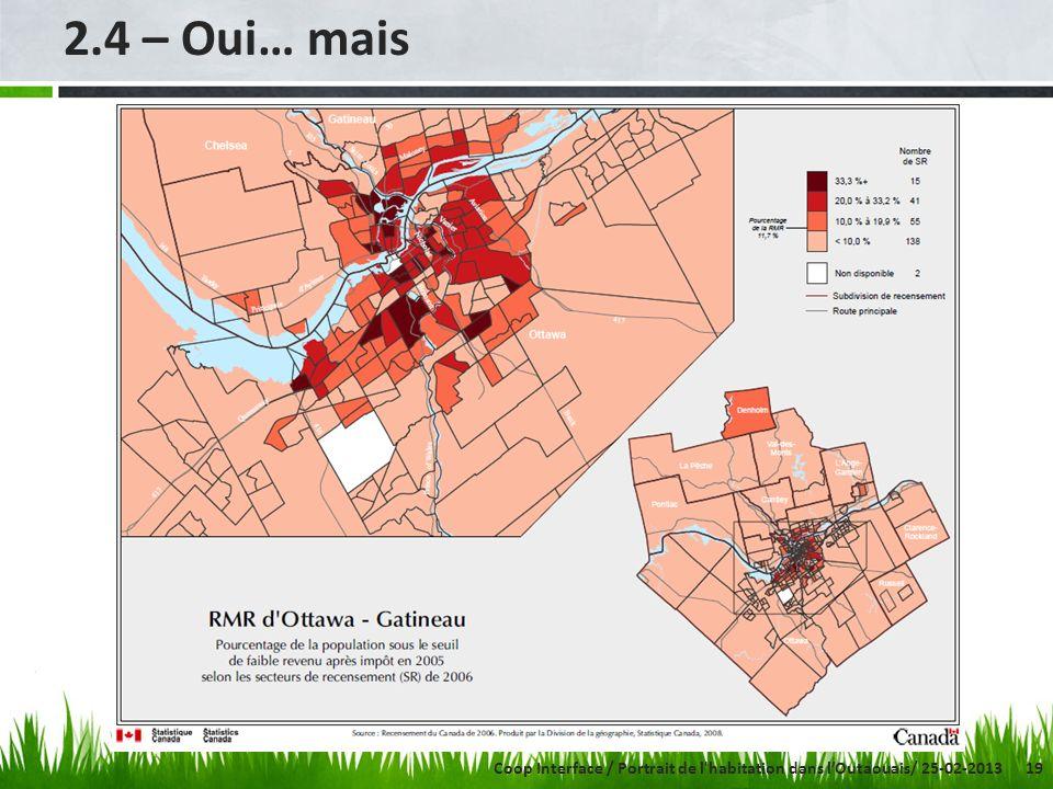 19 2.4 – Oui… mais Coop Interface / Portrait de l habitation dans lOutaouais/ 25-02-2013