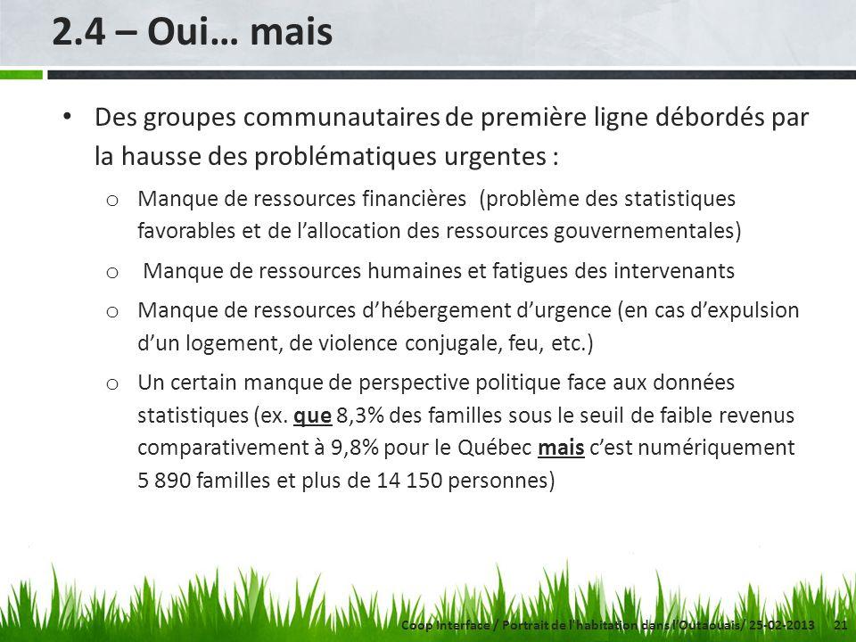 21 2.4 – Oui… mais Des groupes communautaires de première ligne débordés par la hausse des problématiques urgentes : o Manque de ressources financière