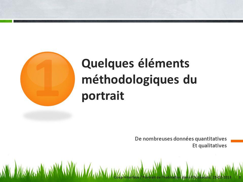 Quelques éléments méthodologiques du portrait De nombreuses données quantitatives Et qualitatives 1 3Coop Interface / Portrait de l habitation dans lOutaouais/ 25-02-2013