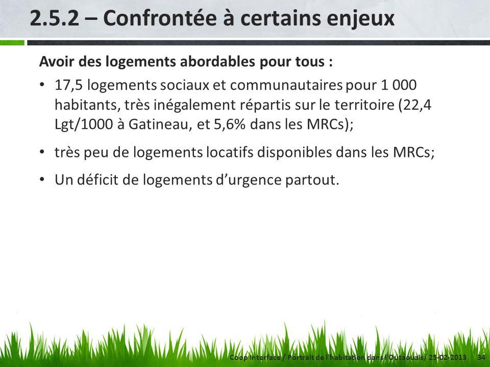 34 2.5.2 – Confrontée à certains enjeux Avoir des logements abordables pour tous : 17,5 logements sociaux et communautaires pour 1 000 habitants, très inégalement répartis sur le territoire (22,4 Lgt/1000 à Gatineau, et 5,6% dans les MRCs); très peu de logements locatifs disponibles dans les MRCs; Un déficit de logements durgence partout.