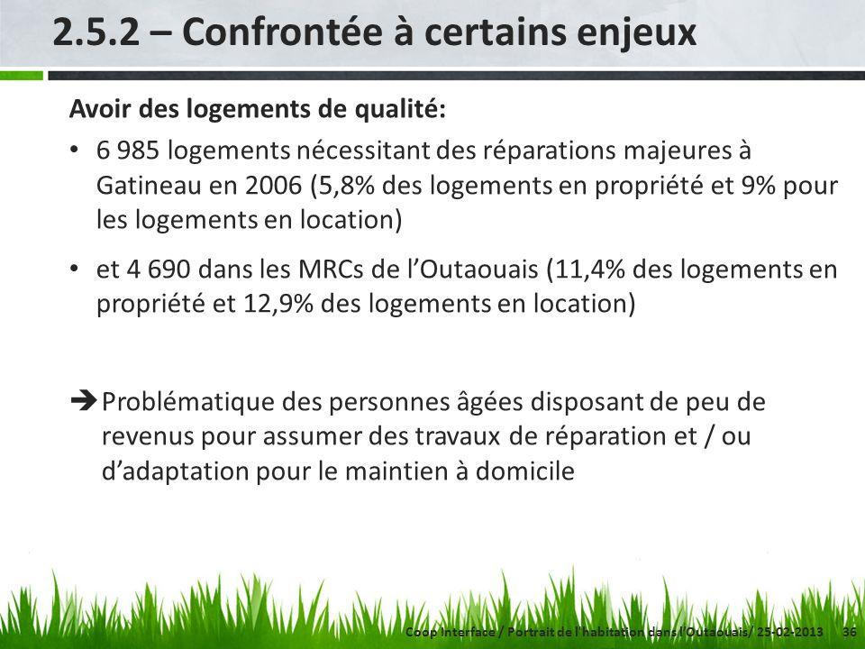 36 2.5.2 – Confrontée à certains enjeux Avoir des logements de qualité: 6 985 logements nécessitant des réparations majeures à Gatineau en 2006 (5,8%