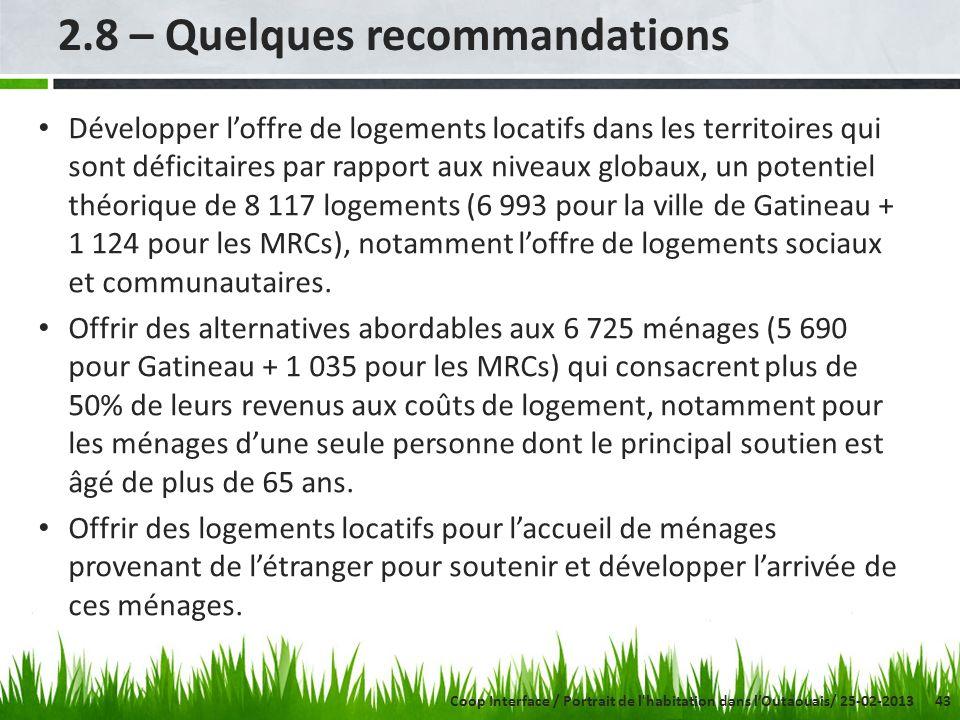 43 2.8 – Quelques recommandations Développer loffre de logements locatifs dans les territoires qui sont déficitaires par rapport aux niveaux globaux, un potentiel théorique de 8 117 logements (6 993 pour la ville de Gatineau + 1 124 pour les MRCs), notamment loffre de logements sociaux et communautaires.