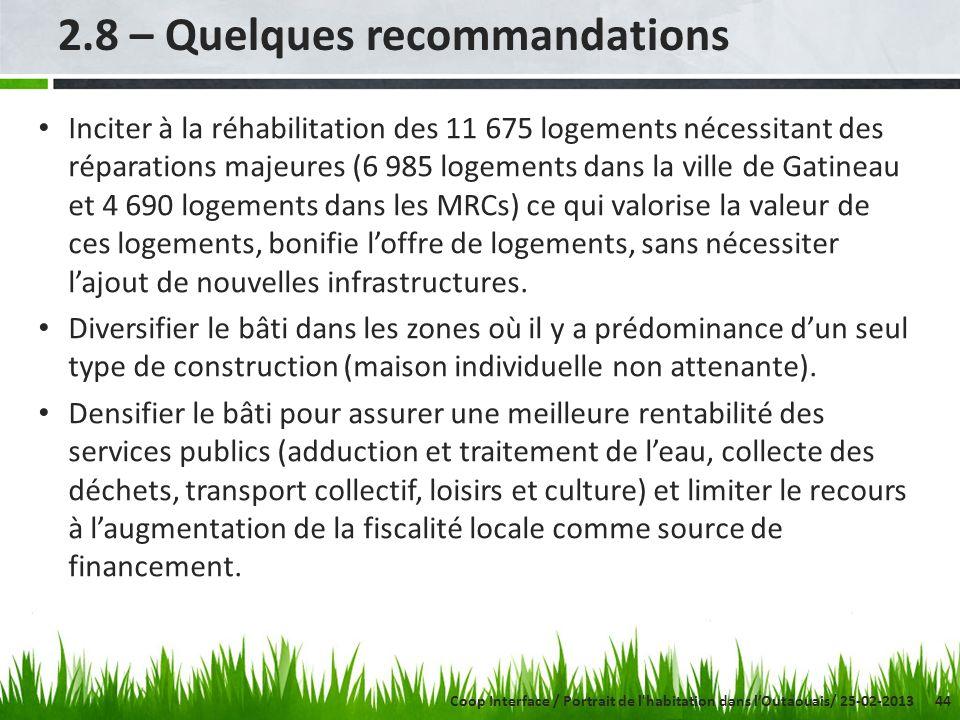 44 2.8 – Quelques recommandations Inciter à la réhabilitation des 11 675 logements nécessitant des réparations majeures (6 985 logements dans la ville