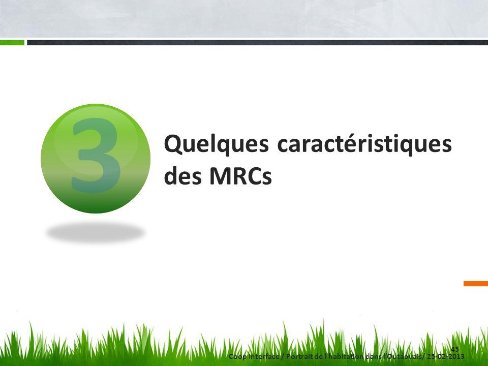 3 Quelques caractéristiques des MRCs 45 Coop Interface / Portrait de l habitation dans lOutaouais/ 25-02-2013