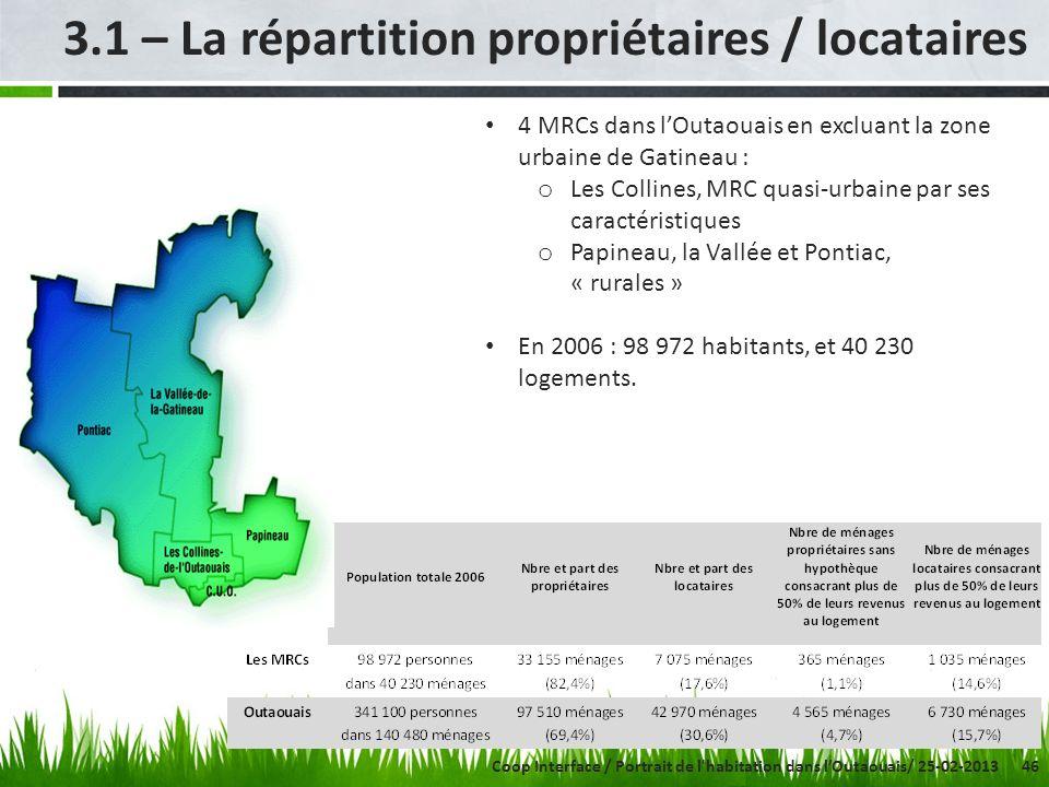 46 3.1 – La répartition propriétaires / locataires Coop Interface / Portrait de l'habitation dans lOutaouais/ 25-02-2013 4 MRCs dans lOutaouais en exc