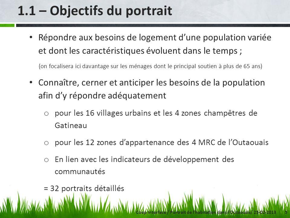 5 1.1 – Objectifs du portrait Répondre aux besoins de logement dune population variée et dont les caractéristiques évoluent dans le temps ; (on focalisera ici davantage sur les ménages dont le principal soutien à plus de 65 ans) Connaître, cerner et anticiper les besoins de la population afin dy répondre adéquatement o pour les 16 villages urbains et les 4 zones champêtres de Gatineau o pour les 12 zones dappartenance des 4 MRC de lOutaouais o En lien avec les indicateurs de développement des communautés = 32 portraits détaillés Coop Interface / Portrait de l habitation dans lOutaouais/ 25-02-2013