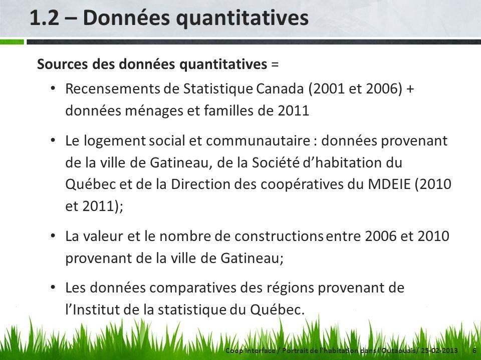 6 1.2 – Données quantitatives Sources des données quantitatives = Recensements de Statistique Canada (2001 et 2006) + données ménages et familles de 2