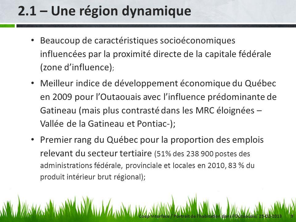 9 2.1 – Une région dynamique Beaucoup de caractéristiques socioéconomiques influencées par la proximité directe de la capitale fédérale (zone dinfluence) ; Meilleur indice de développement économique du Québec en 2009 pour lOutaouais avec linfluence prédominante de Gatineau (mais plus contrasté dans les MRC éloignées – Vallée de la Gatineau et Pontiac-); Premier rang du Québec pour la proportion des emplois relevant du secteur tertiaire (51% des 238 900 postes des administrations fédérale, provinciale et locales en 2010, 83 % du produit intérieur brut régional); Coop Interface / Portrait de l habitation dans lOutaouais/ 25-02-2013