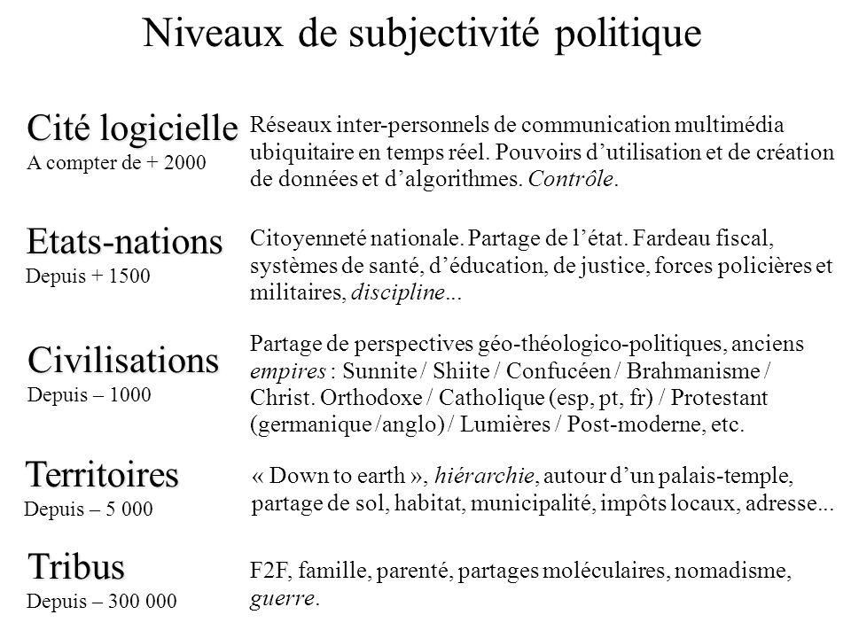 Niveaux de subjectivité politique Réseaux inter-personnels de communication multimédia ubiquitaire en temps réel. Pouvoirs dutilisation et de création
