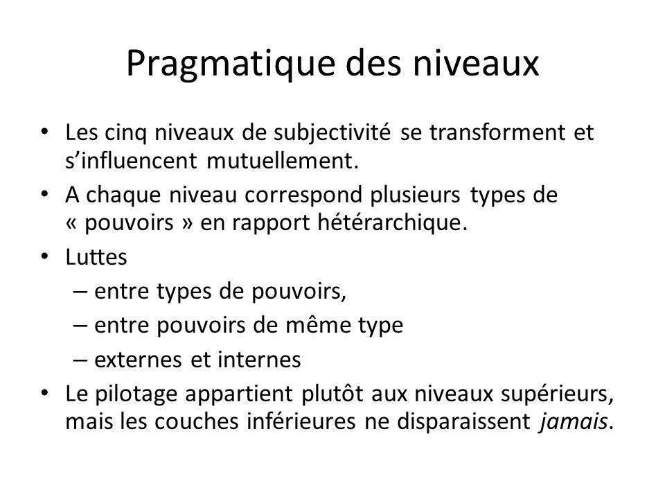 Pragmatique des niveaux Les cinq niveaux de subjectivité se transforment et sinfluencent mutuellement. A chaque niveau correspond plusieurs types de «
